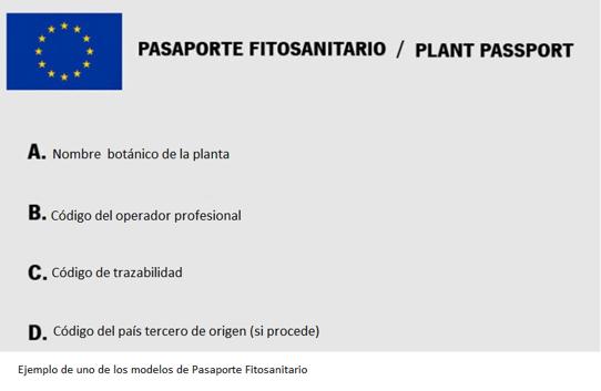 Pasaporte fitosanitario