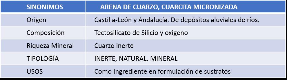 tabla arena silice