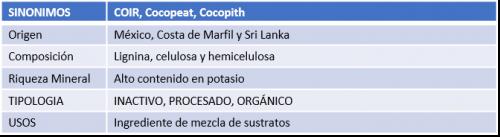 tabla fibra de coco